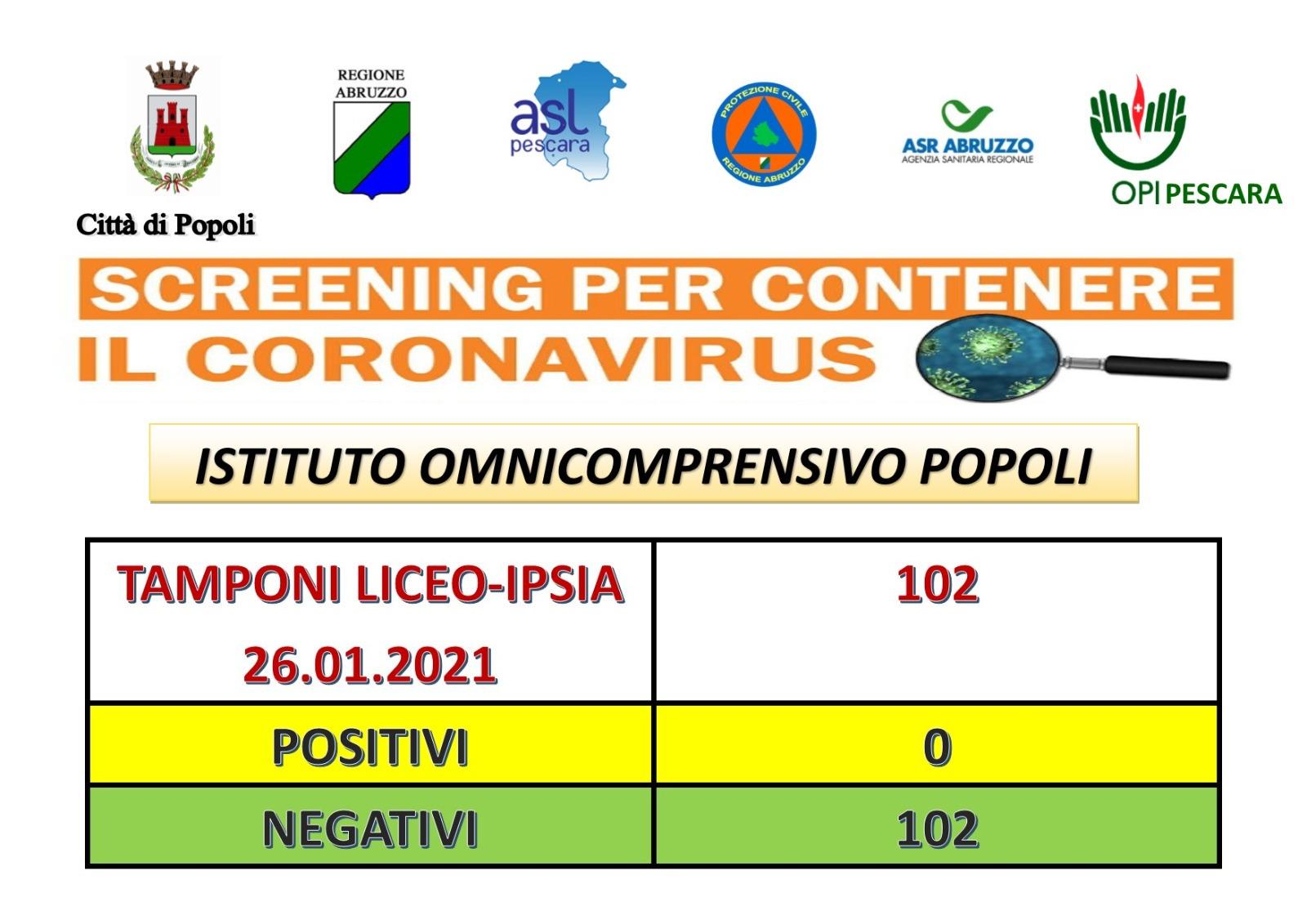 Esito tamponi Covid-19 Liceo-Ipsia